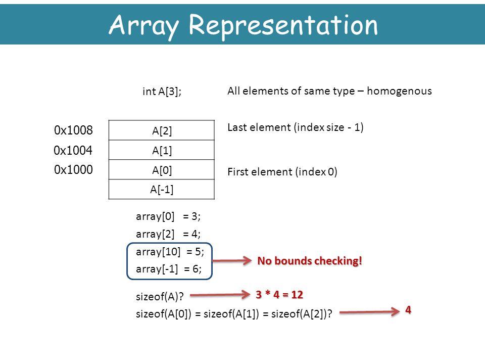 Array Representation int A[3]; A[2] 0x1008 A[1] 0x1004 A[0] 0x1000